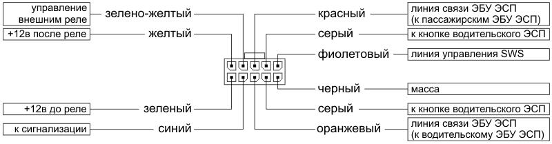 Подключение модуля: